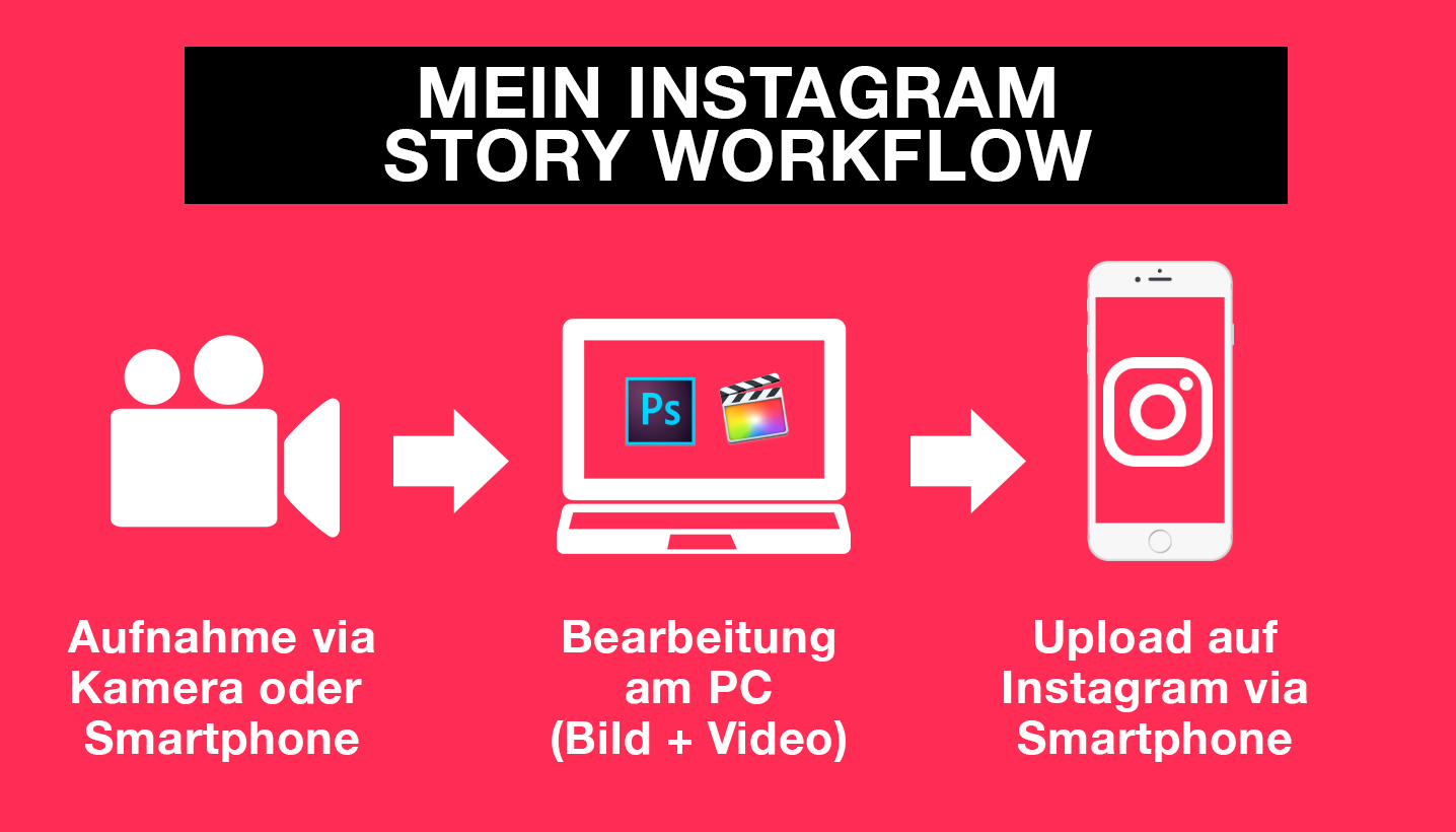 story auf instagram